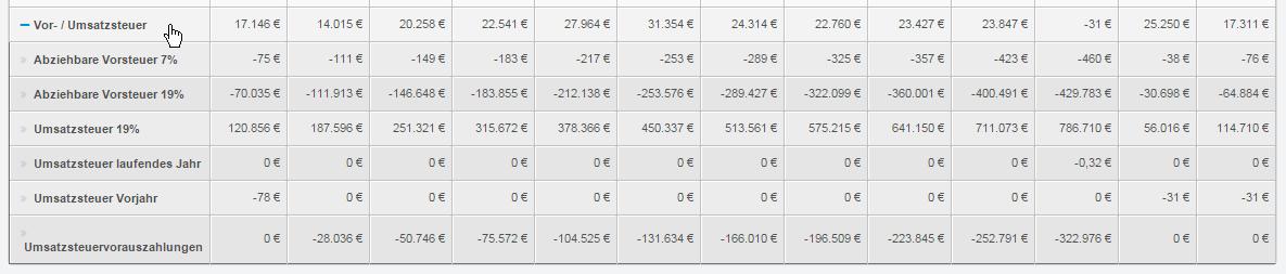 tabelle vor-umsatzsteuer